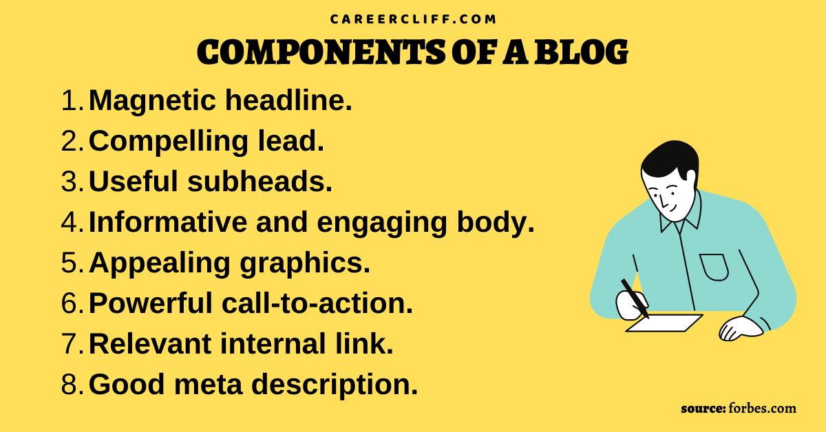 components of a blog components of a blog post components blog