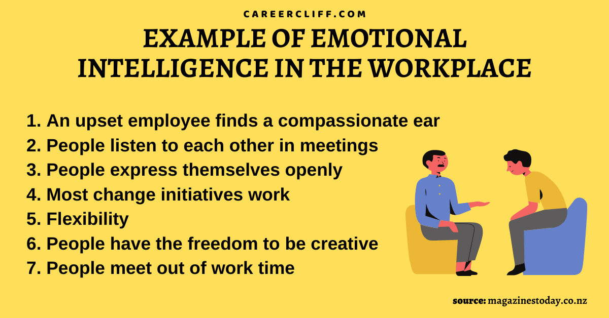 emotional intelligence in workplace example of emotional intelligence in the workplace another name for emotional intelligence in the workplace is low emotional intelligence in the workplace emotional intelligence in the workplace ppt emotional intelligence and communication in the workplace applying emotional intelligence in the workplace ted talk emotional intelligence in the workplace emotional intelligence and workplace emotional intelligence skills in workplace