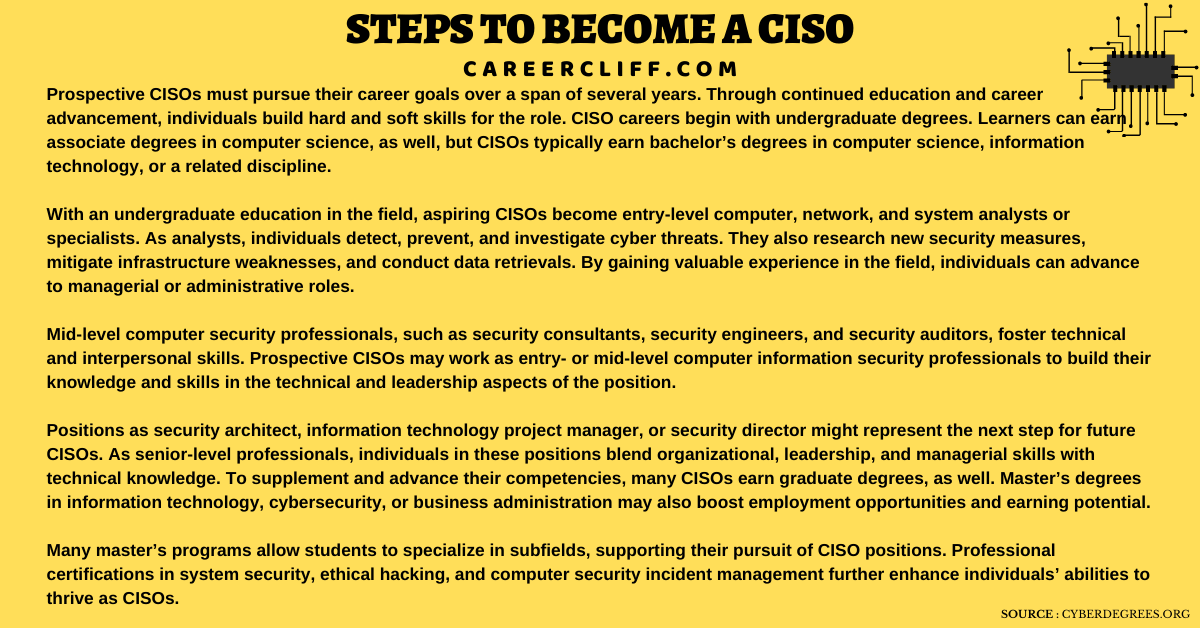 chief information security officer ciso information security officer cciso ciso job description vciso it security officer information security officer job description chief information security officer jobs cciso certification chief security officer job description ciso training ciso job chief information security officer job description certified chief information security officer wells fargo ciso certified ciso ec council ciso capital one ciso ec council cciso information security officer roles and responsibilities cciso training ciso chief information security officer highmark health chief information and security officer information security officer responsibilities chief cybersecurity officer chief information security officer qualifications ciso it ciso certification path ciso roles information security officer training group ciso ciso officer ciso certification requirements chief security office chief protection officer chief security officer reporting structure us bank ciso chief information security ciso google ciso ec chief information risk officer virtual information security officer internet security officer ciso job title ciso security officer virtual chief information security officer chief security officer requirements meaning of ciso ciso information security corporate information security officer remote ciso jobs ciso cert ciso iso ciso job requirements information security officer job head of information security jobs certified information security officer role of information security officer chief information security officer responsibilities chief security officer roles and responsibilities chief security officer responsibilities structuring the chief information security officer organization chief of security job description infosec officer deputy chief information security officer head of information security job description chief information security officer requirements chief information security officer people also search for ciso job descri