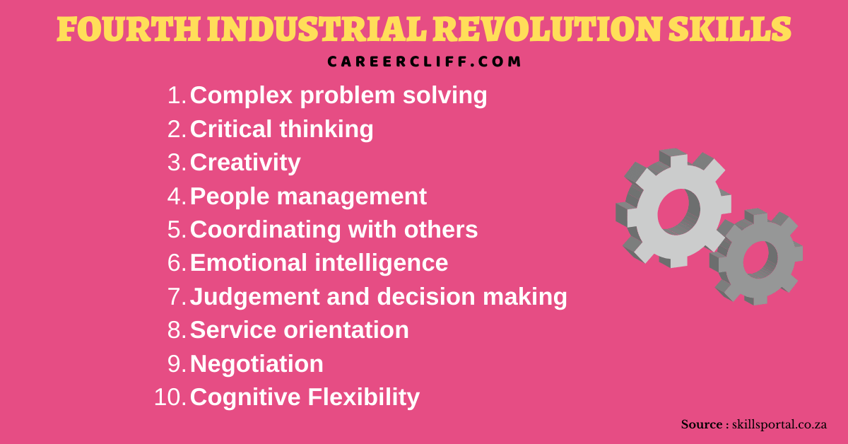 fourth industrial revolution skills skills for 4th industrial revolution skills for the fourth industrial revolution skills needed for 4th industrial revolution business leadership in the fourth industrial revolution 10 skills for fourth industrial revolution