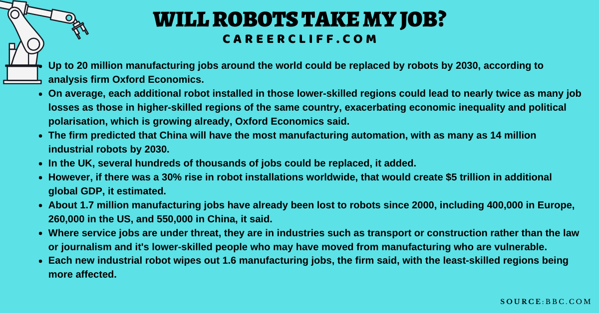 will robot take my job will my job be automated will a robot take your job will ai take my job will my job be replaced by a robot will robots take my job robot take my job robots take my job will my job be taken by a robot will a robot take my job website will robots take my job website will my job be replaced by robots will the robots take my job will robots take my jobs will my job be taken by robots will a robot take my job bbc will computers take my job will robots take over my job robot will take my job will my job be taken over by robots will automation take my job will robot take your job will robots replace my job when will robots take my job will the robot take my job will robots take my job bbc when will my job be automated will robot replace my job will i lose my job to a robot take your job when robots take my job will machines take my job would robots take my job will a robot replace my job are robots going to take my job can robots take my job i lost my job to a robot can robot take my job robot took my job will ai take over my job how likely is a robot to take my job is a robot going to take my job robot take your job will robots take my job accountant probability robots will take your job is my job going to be taken over by robots