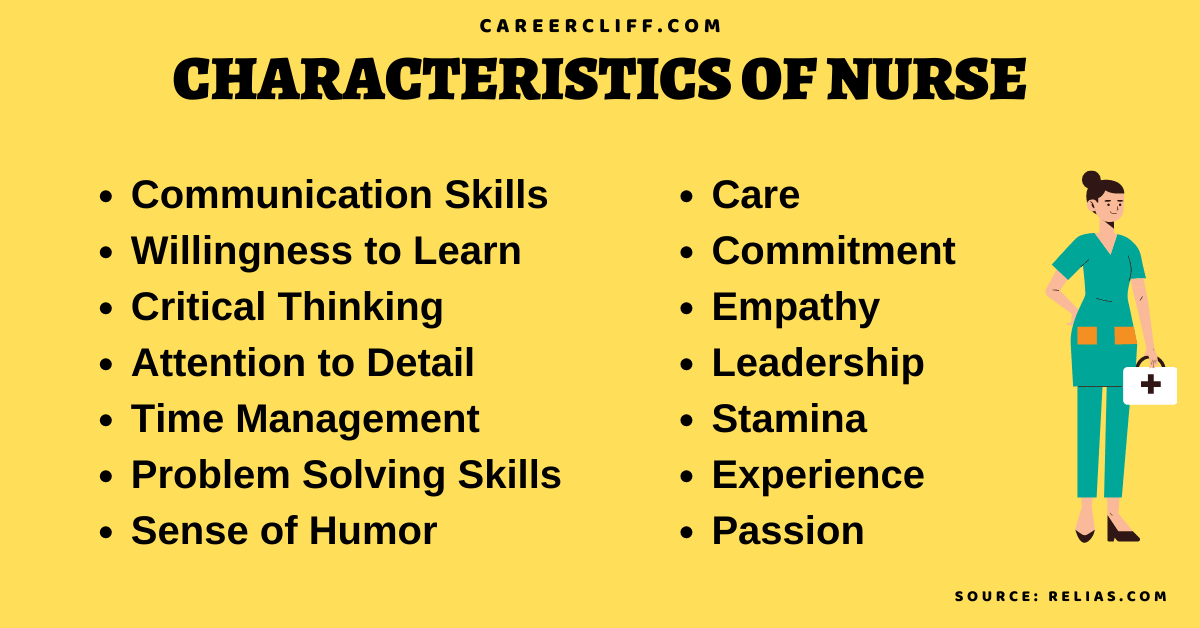 characteristics of nurse characteristics of a nurse practitioner qualities of a good nurse leader traits of a nurse characteristics of nursing profession qualities of a leader in nursing qualities of a good nurse five qualities of a good nurse characteristics of a good nurse nurse personality traits characteristics of a professional nurse pdf nurse character traits unique characteristics of nursing traits of a good nurse qualities a nurse should have characteristics of nursing profession ppt characteristics of a bad nurse manager characteristics of a nurse leader defining the characteristics of the nurse practitioner role characteristics of the nurse in romeo and juliet personal characteristics of a nurse character of a nurse professional characteristics of nursing characteristics of a great nurse registered nurse personality traits millennial nurse characteristics characteristics of nurse in romeo and juliet characteristics of a registered nurse characteristics of a good nurse leader nursing leadership traits icu nurse characteristics characteristics of being a nurse characteristics of a nurse as a role model characteristics of home nursing nurse anesthetist skills and characteristics characteristics of a nurse manager characteristics of nurse leaders the most unique characteristics of nursing as a profession is characteristics needed to be a nurse structural empowerment magnet hospital characteristics characteristics of a pediatric nurse characteristics a nurse should have characteristics of nursing practice qualities of a good ward manager pediatric nurse personality traits traits of a good nurse leader 10 qualities of a nurse traits needed to be a nurse good qualities for nurses nursing profession characteristics traits of a great nurse characteristics of polyvalent nurse characteristics nurses should have characteristics of caring in nursing the characteristics of a good hospital nurse good qualities to have as a nurse characteristics of the profession of nursi