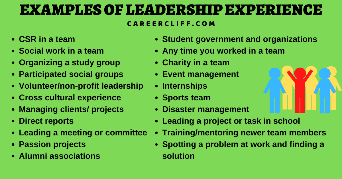 examples of leadership experience describe your leadership experience sample leadership experience sample answer leadership experience examples for students leadership experience examples for resume describe your leadership experience examples examples of leadership experience resume leadership experience sample describe your leadership skills and experience for running the business sample