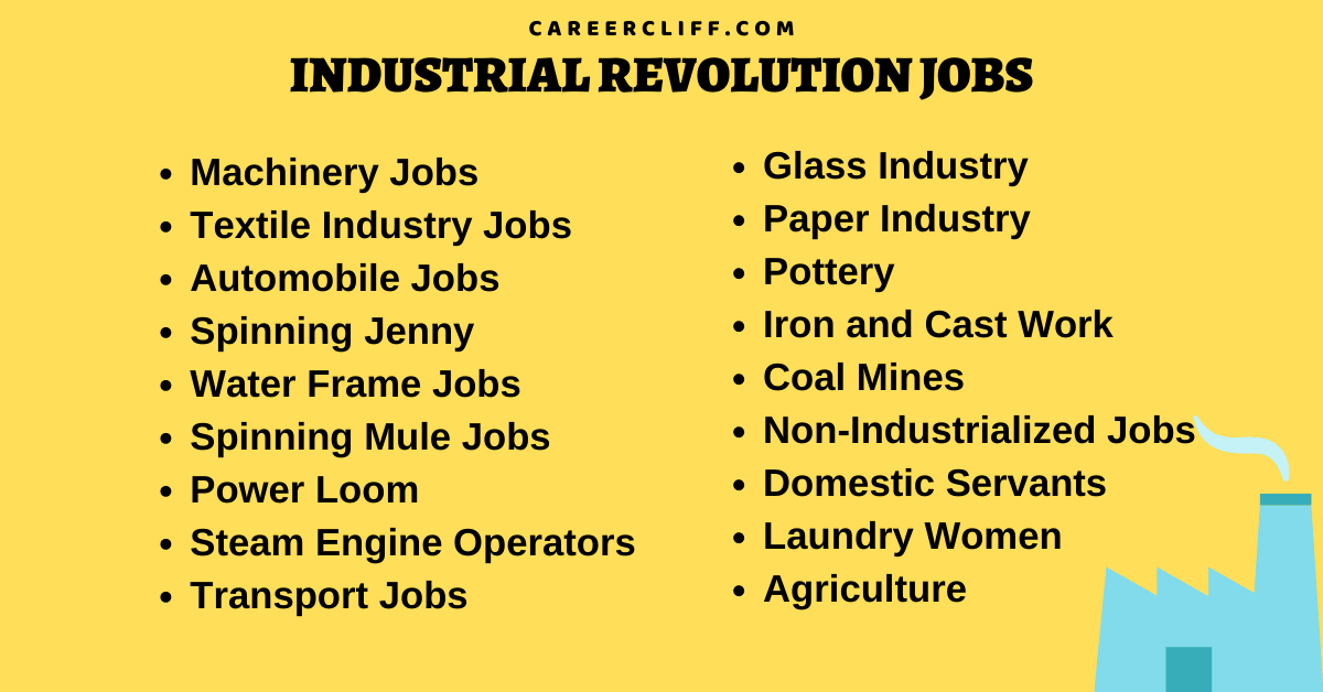industrial revolution jobs jobs during the industrial revolution industrial revolution jobs in factories work in the industrial revolution industrial revolution employment jobs in cotton mills during the industrial revolution industrial revolution jobs lost work during the industrial revolution factory worker during the industrial revolution factory worker in the industrial revolution the industrial revolution created work for children's jobs in factories in the industrial revolution children's jobs during the industrial revolution children's jobs in factories during the industrial revolution employment in the industrial revolution revolution technologies jobs
