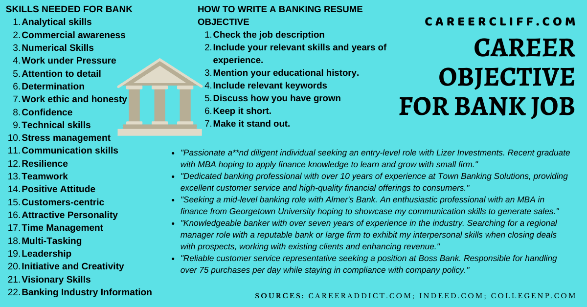 career objective for banking fresher career objective for banking entry level bank teller resume objective with no experience career objective for bank job in bangladesh resume objective examples for multiple jobs career objective for resume for fresher resume for fresher in banking sector career objective for fresh graduate career objective for bank manager career objective for banking freshers resume for fresher in banking sector profile summary for banking operations bank teller job objective for resume bank goals and objectives career objective bank career objective for bank job career objective for banking operations career objective for bank job example career objective for resume for fresher in banking sector career objective for bank jobs for freshers banking resume objective examples career objective for experienced banker banking resume objective career objective for banking sector career objective for investment banking resume objective for bank job career objective for banking freshers objective for bank job career objective for bank manager career objective for bank teller career objective for bank resume resume career objective statement examples for bank teller resume objective objective for bank teller resume career objective for bank job resume career objective for bank job in cv cv objective for bank job career objectives for bankers career objective of banker career objective for resume for banking sector cv objective for banks resume objective for bank teller with no experience career objective examples for bank job career objective for resume in banking sector objective in resume for bank teller objective for teller position best career objective for bank job goals of a banker objective for resume banking customer service resume objective for human services position career objective for banking entry-level entry level banking resume resume summary examples for bank teller pubali bank career objective entry level banker resume bank objective care