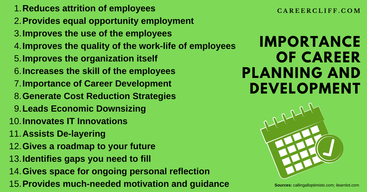 importance of career planning and development in hrm importance of career planning pdf importance of career planning for students importance of planning for life and career development importance of career development career planning and development pdf importance of career management and development role of career planning in personality development what is career development plan reasons why career planning is important importance of career information importance of career awareness career planning and development for students why is career planning a significant endeavor importance of career development ppt why is a career action plan important how do you develop professional development role of career in personality development impact of career planning on productivity importance of career planning in an organization importance of professional development plan importance of career planning in hrm importance of career development plan importance of career planning pdf importance of career planning and development what about need for career planning importance of career essay why is career planning important quizlet benefits of career planning who is responsible for career planning career planning in hrm ppt career planning examples definition of career in hrm career planning process employee development and career planning career planning can be described as what is the career planning process why is career planning important brainly what's career planning process what are career planning tools how does career planning work 3 concepts of career planning compare and contrast career and vocation which would you prefer career or vocation disadvantages of career planning describe the career planning process advantages of career development conclusion of career planning problems in career planning in hrm what are the process of career management importance of career planning and development in education explain importance of career planning and development explain the