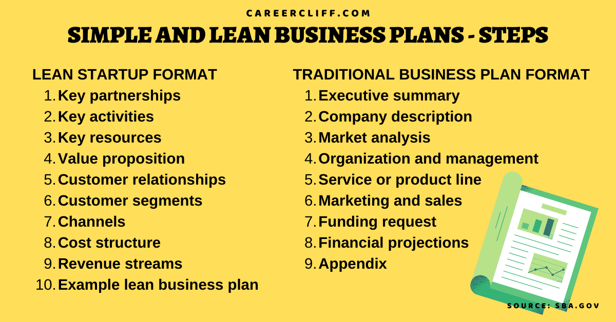 simple business plan examples simple business plan template simple business plan sample simple business plan template word basic business plan template simple business plan template pdf simple business plan example pdf easy business plan template simple operational plan template simple financial plan template simple business plan template free basic business plan template free simple restaurant business plan template simple financial projections template writing a simple business plan simple business plan sample pdf simple cash flow projection template basic business plan sample simple one page business plan template free simple business plan template word easy business plan examples basic business plan example simple business plan examples for students simple startup business plan template simple small business plan template simple one page business plan template word simple business plan template excel basic business plan template pdf easy business plan template free simple business plan template doc easy business plan sample simple business plan template australia 1 page business plan template free simple business plan sample for students simple business plan template google docs simple small business plan template free sample of a simple business proposal sample of a simple business plan pdf sample simple business proposal simple business strategy template