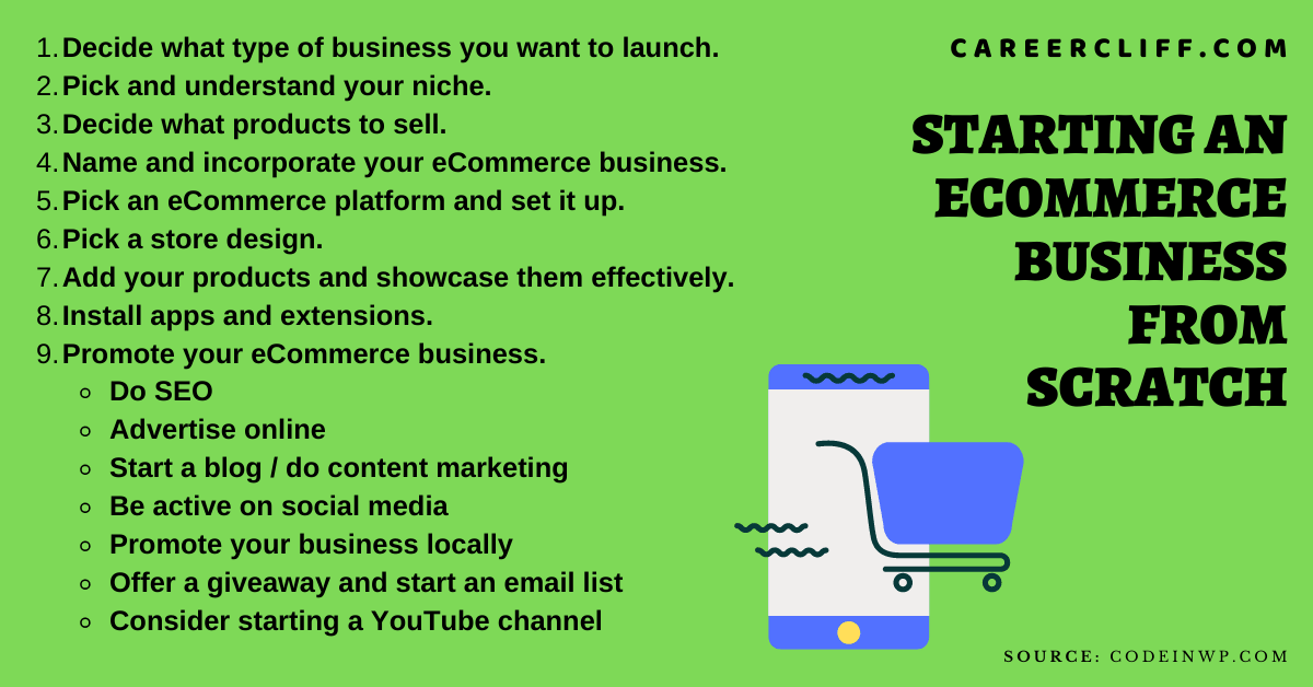 starting an ecommerce business from scratch starting an ecommerce business how to start an ecommerce business how to create an online store how to make an online store how to start a shopify store starting an ecommerce business from scratch creating an online store how to build an online store how to build an online store from scratch starting a shopify store how to start ecommerce how to start a successful shopify store how to start your own online store how to start a shopify business how to start an ecommerce website how to set up an ecommerce business starting an ecommerce store how to start an ecommerce store how to start a successful ecommerce business how to start dropshipping on shopify start your own online store how to start your own ecommerce business how to run an ecommerce business successful ecommerce business setting up an ecommerce business how to start shopify dropshipping building an ecommerce business how to run a successful ecommerce business open a shopify store shopify startup starting ecommerce ecommerce startup costs running an ecommerce business build a shopify dropshipping business from scratch how to start an ecommerce site how to start a online shopping business how to do online shopping business how to start your online store how much does it cost to start a shopify store how much does it cost to start an ecommerce business starting an ecommerce website creating an ecommerce business start up ecommerce how to start dropshipping with shopify how to start an ecommerce company starting an ecommerce business reddit starting your own ecommerce business how to build ecommerce business how to start shopify business best ecommerce business to start how to start a shopify dropshipping business how to start an e business how to create an ecommerce business how do i start an ecommerce business start your online store how to start an online ecommerce business starting a shopify business how to start an online store business how to run a successful s