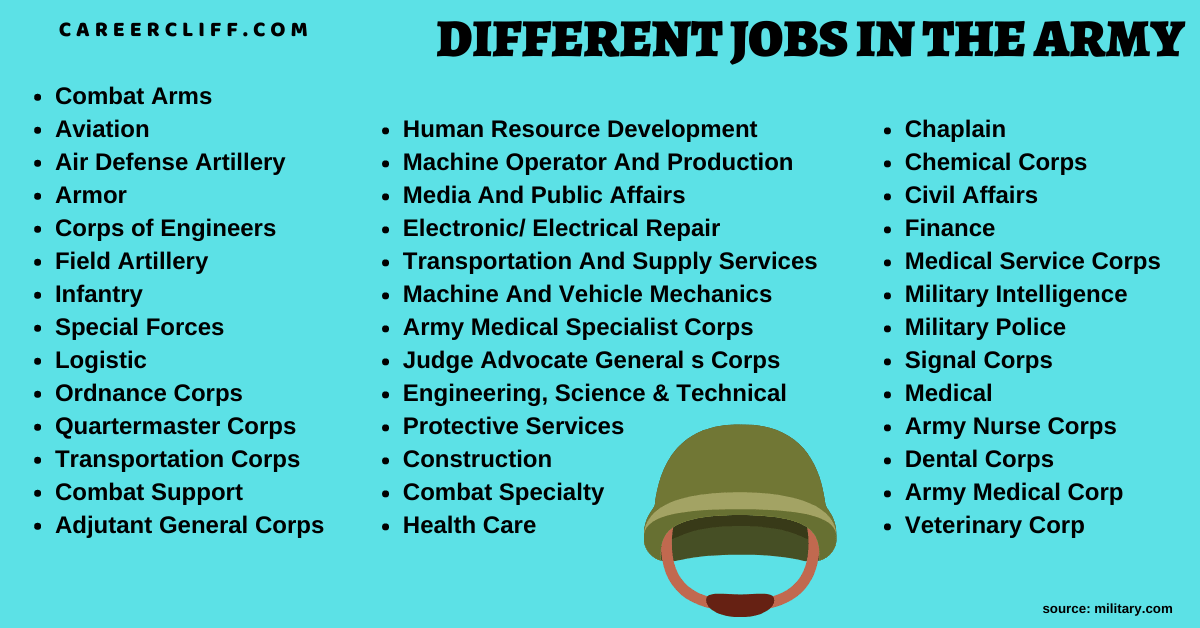 different jobs in the army different infantry jobs in the army different positions in the army different jobs in the military different types of military jobs different types of army jobs different jobs in the national guard different positions in the military different roles in the army different positions in army different fields in indian army different jobs in indian army different roles in the military different positions in indian army