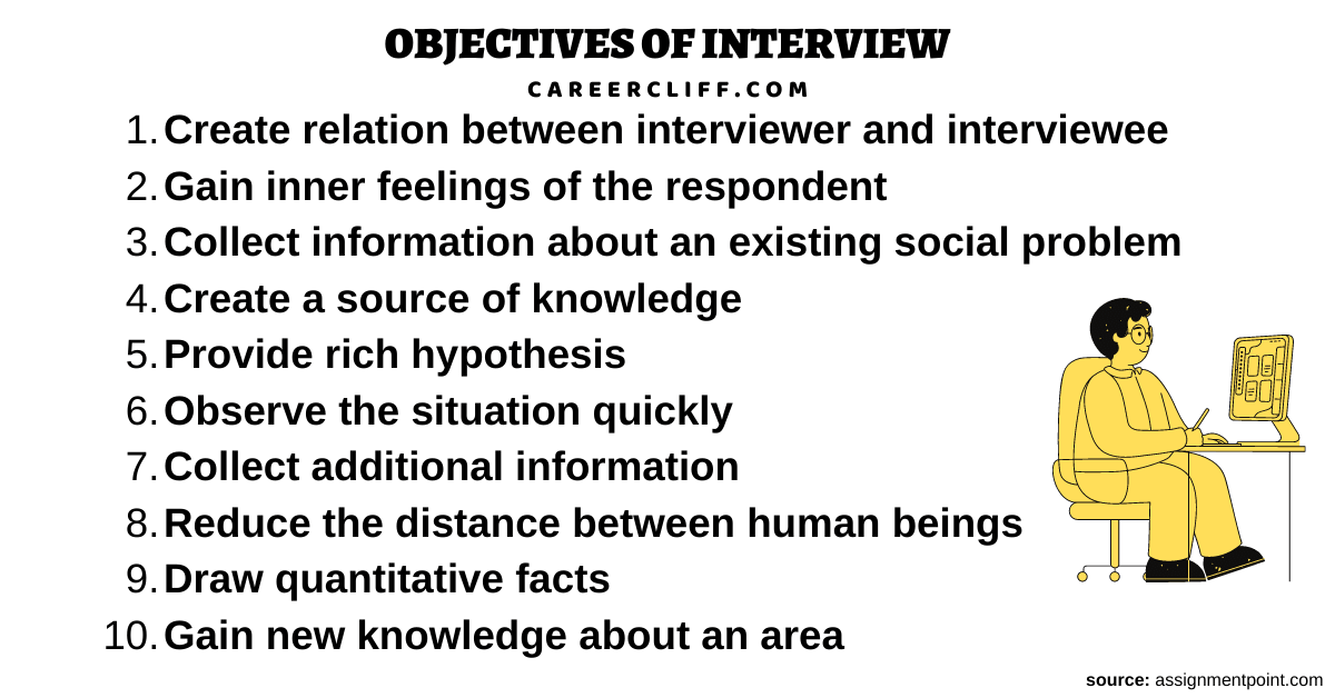 objective of interview interview objectives examples long term objectives examples interview job interview objectives objective in interview career objective interview an interview with a share broker objectives objective of interview advantages types techniques