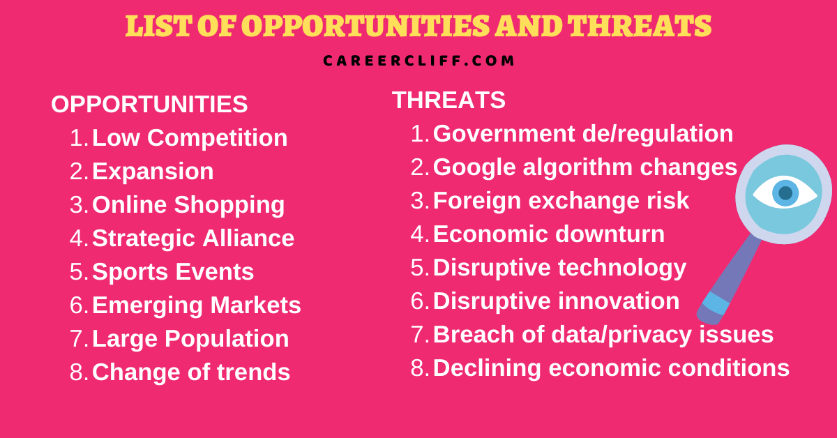 list of opportunities and threats list of opportunities and threats in business list of opportunities and threats of a person list of opportunities and threats of a student list of opportunities and threats of student list of threats swot opportunities and threats list swot analysis list list of opportunities in swot analysis list of threats in swot analysis