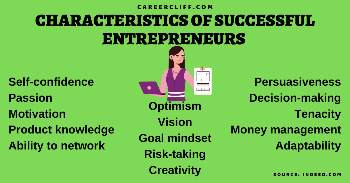 characteristics of entrepreneur traits of an entrepreneur qualities of an entrepreneur characteristics of successful entrepreneurs entrepreneur personality qualities of a successful entrepreneur traits of successful entrepreneurs personality traits of entrepreneurs characteristics of entrepreneurship pdf entrepreneur characteristics definition 10 characteristics of an entrepreneur most important characteristics of an entrepreneur qualities of a good entrepreneur 30 qualities of an entrepreneur characteristics of a good entrepreneur characteristics of entrepreneurship wikipedia 20 qualities of an entrepreneur characteristics of entrepreneurship ppt attributes of an entrepreneur characteristics of social entrepreneurship qualities of a good businessman five entrepreneurial qualities characteristics of entrepreneurship in hindi nature and characteristics of entrepreneurship entrepreneurial traits meaning 5 characteristics of an entrepreneur 30 qualities of an entrepreneur pdf personal qualities of an entrepreneur characteristics of intrapreneurship qualities of an ideal entrepreneur entrepreneurial traits pdf entrepreneurial skills and characteristics character of entrepreneur personal characteristics of entrepreneurs characteristics of a businessman important entrepreneurial traits 5 characteristics of a good entrepreneur attributes of a successful entrepreneur characteristics of women entrepreneurs entrepreneurial personality pdf the essential characteristics of an entrepreneur characteristics of technopreneurship entrepreneurial leadership characteristics entrepreneurial traits and characteristics qualities of a successful businessman 5 entrepreneurial qualities key characteristics of an entrepreneur characteristics of entrepreneurship as a factor of production traits of a good entrepreneur serial entrepreneur characteristics 10 qualities of an entrepreneur skills and qualities of an entrepreneur entrepreneurial mindset characteristics five characteristics of an ent