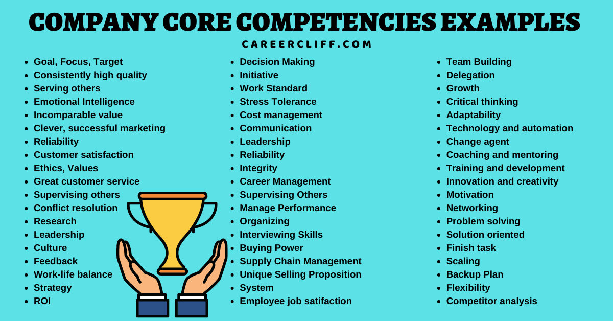 company core competencies examples examples of core competencies of a company core competencies of a company examples