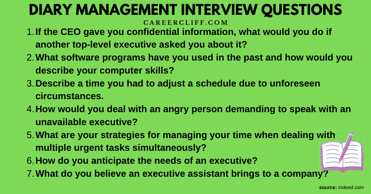 diary management interview questions difficult pa interview questions how to crack assistant manager interview executive secretary interview questions and answers pdf pa to headteacher interview questions executive assistant interview questions and answers pdf senior administrative assistant interview questions pa interview scenario questions interview questions for admin executive pa interview interview questions for admin executive how to manage a diary as a personal assistant glassdoor executive assistant interview ey executive assistant interview questions ea phone screen questions executive assistant questions to ask new boss educational assistant interview questions interview questions for a special assistant executive assistant interview test what are top 3 skills for pa position questions to ask in a pa job interview questions for pas interview questions about multitasking what is your motivation for the job? productivity interview questions conflicting priorities interview question examples of time management skills at work where do you see yourself in 5 years target office manager interview case study box office manager interview questions interview test for office manager clinic administrator interview questions office management questions and answers pdf key personal strengths of an office manager office strengths and weaknesses list weakness of a secretary executive assistant strengths weakness of finance assistant reasons to be an administrative assistant administrative assistant strengths examples