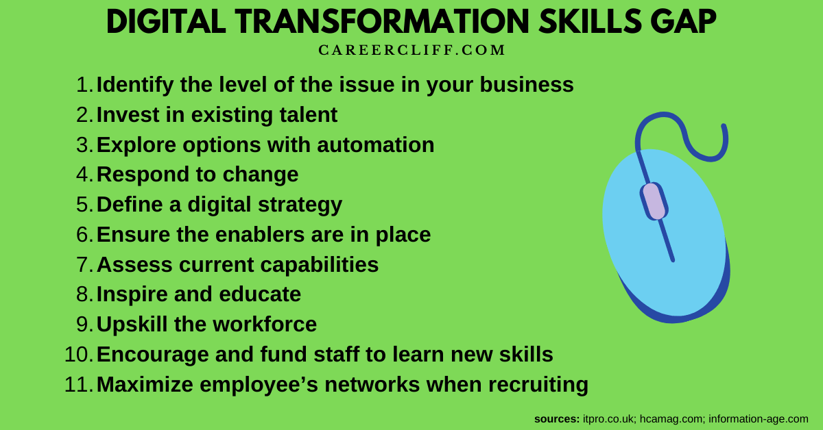 digital transformation skills gap top skills required for digital transformation digital transformation leadership skills soft skills for digital transformation digital skills for the future digital transformation career path business transformation skills what is digital skills digital skills development digital transformation leadership skills gap inc digital transformation business transformation skills digital team skills cio magazine state of the cio digital transformation career path digital skills gap 2020 technology skills gap statistics technology skills gap definition what is digital skill gap digital skills gap deloitte digital skills analysis digital skills gap statistics skills gap europe data skills gap global skills shortage weforum future of jobs report wec future of work