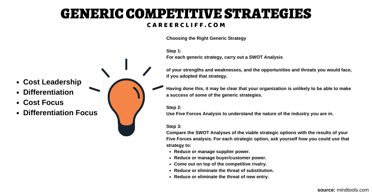 cost leadership strategy cost leadership strategy examples michael porter's competitive strategy porter's competitive strategies generic competitive strategies porter's generic strategies cost leadership generic strategy porter's generic strategies examples porter's generic competitive strategies cost leadership definition porter's three generic strategies cost leadership example five generic competitive strategies cost focus strategy low cost leadership porters 3 generic strategies three generic strategies michael porter generic strategies generic business strategies overall cost leadership focused cost leadership 5 generic strategies porter's strategy low cost leadership strategy porter's four competitive strategies examples of focused cost leadership companies 5 generic competitive strategies cost leadership and differentiation the generic types of competitive strategies include 3 generic strategies generic strategy meaning cost leadership strategy definition porter's five generic strategies walmart cost leadership strategy the five generic competitive strategies overall cost leadership strategy generic business level strategies cost leadership meaning porter's generic strategy model porter's generic strategies ppt differentiation strategy porter five generic strategies porter's 5 generic strategies focused cost leadership strategy cost leadership companies generic marketing strategies porters 4 competitive strategies cost leadership porter porter's generic model generic strategy definition michael porter's five generic strategies porter's strategic matrix generic strategies in strategic management advantages of cost leadership strategy porter generic cost leadership differentiation generic strategy model generic strategies examples porter's generic business strategies discuss the types of generic strategies given by michael porter mcdonalds cost leadership strategy michael porter's three generic strategies broad cost leadership generic strategy matrix cost leade