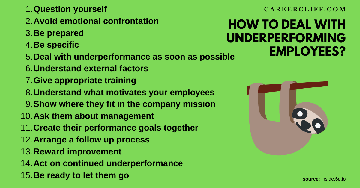how to motivate an underperforming employee conversation with underperforming employee interview questions how to deal with underperforming employee questions to ask an underperforming employee action plan for non performing employees how to deal with non performing team members how to get rid of an employee who is not performing how to discuss poor performance with an employee action plan for non performing employees dealing with outstanding employees why am i underperforming at work underperforming employee review underperforming employee interview question conversation with underperforming employee underperforming at work managing poor performance checklist underperformer meaning how to tell an employee they are unreliable 3 ways to manage underperforming employees how to identify underperforming employees cases of underperformance underperforming new hire how to coach a struggling employee employee not progressing what to do when an employee is failing questions to ask an underperforming employee managing underperformance uk article about under performance addressing and resolving underperformance underperforming employee how to deal with underperforming employees underperforming at work questions to ask an underperforming employee how to motivate an underperforming employee how to manage underperformance how to deal with underperforming staff underperforming staff how to deal with underperformance dealing with underperforming employees how to manage underperforming employees underperforming manager managing underperforming staff how to manage underperforming staff how to handle underperforming employees underperforming team how to manage an underperforming team how would you work with a subordinate who is underperforming managing underperforming employees dealing with an underperforming employee dealing with underperforming staff how would you motivate underperforming staff managing an underperforming employee how to tell an employee they are underperforming ho