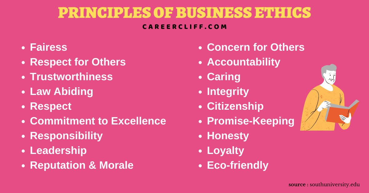 characteristics of business ethics business ethics characteristics characteristics of ethics in business characteristics of business ethics ppt characteristics of ethical business attributes of business ethics characteristics of business ethics pdf characteristics of ethical business cultures principles of business ethics pdf 7 principles of business ethics principles of business ethics ppt principles of business ethics notes what is the effect of practicing the 12 core principles of business ethics among employees principles of ethics what is business ethics what is business ethics and why is it important nature of business ethics explain indianism components of business ethics features of business ethics business ethics ppt characteristics of business ethics business ethics characteristics characteristics of ethics in business characteristics of business ethics ppt characteristics of ethical business attributes of business ethics characteristics of business ethics pdf characteristics of ethical business cultures objectives of business ethics 7 principles of business ethics principles of business ethics ppt business ethics relates to what deals with individual character 12 ethical principles in ethiopia amharic which is the principle of business ethics mcq 10 importance of business ethics importance of business ethics ppt scope of business ethics role of ethics in business pdf why do we need business ethics moral principles for a manager ethical principles in the workplace define ethical situation in business analyse principles of business ethics ethical principles in business quizlet law is of ethics ethics has become important because of business ethics singular or plural cfo ethics international business ethics pdf management principles and business ethics pdf toffler's three business ethics principles outline how business ethics works ethical accounting practices includes culture needs to be kept alive by state the major components of business ethics business a