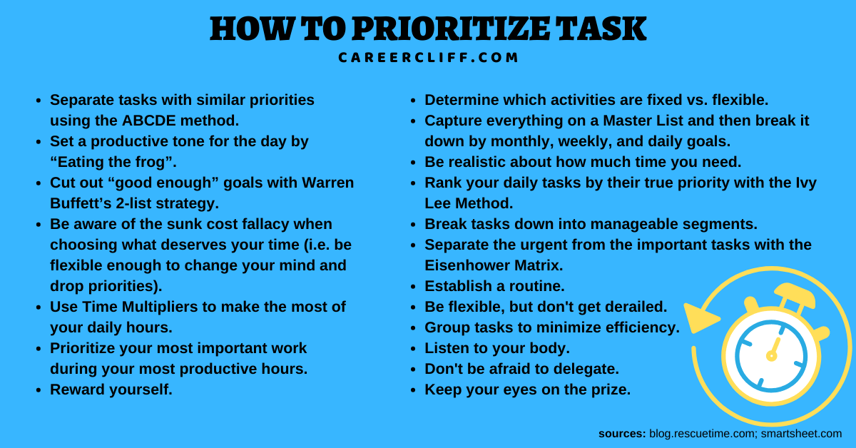 how to prioritize tasks in task manager task prioritization matrix work priorities examples how to prioritize goals prioritization strategy prioritizing tasks worksheet how to prioritize tasks interview questions how to prioritize your life task prioritization matrix time management and task prioritization prioritizing tasks worksheet why prioritization is necessary on board prioritization techniques project prioritization methodologies how do you manage deadlines how to prioritize tasks in task manager how do you limit distractions task prioritization definition how to prioritize school assignments how to prioritize tasks interview questions describe two prioritization strategies what are the time management strategies asana prioritize tasks attach your daily and weekly priority lists priority list examples interview questions about multitasking conflicting priorities interview question examples of time management skills at work prioritization skills examples prioritization skills definition workplace tasks examples prioritization training prioritizing tasks worksheet to do list priority prioritize task list prioritized task list best way to prioritize tasks prioritized to do list prioritize to do list prioritize task prioritizing tasks at work managing priorities managing multiple priorities prioritising tasks eisenhower priority matrix importance of prioritizing tasks task prioritization techniques asana priorities task prioritisation matrix prioritize your tasks ability to prioritise tasks prioritize things importance of prioritising workload priority matrix urgent important ability to prioritise workload methods of prioritising tasks prioritise workload interview question prioritize tasks interview question an effectively organized to do list is prioritized and the tasks are eisenhower prioritization matrix high priority tasks goal prioritization abcde prioritization managing competing priorities interview question prioritizing tasks interview question prioriti