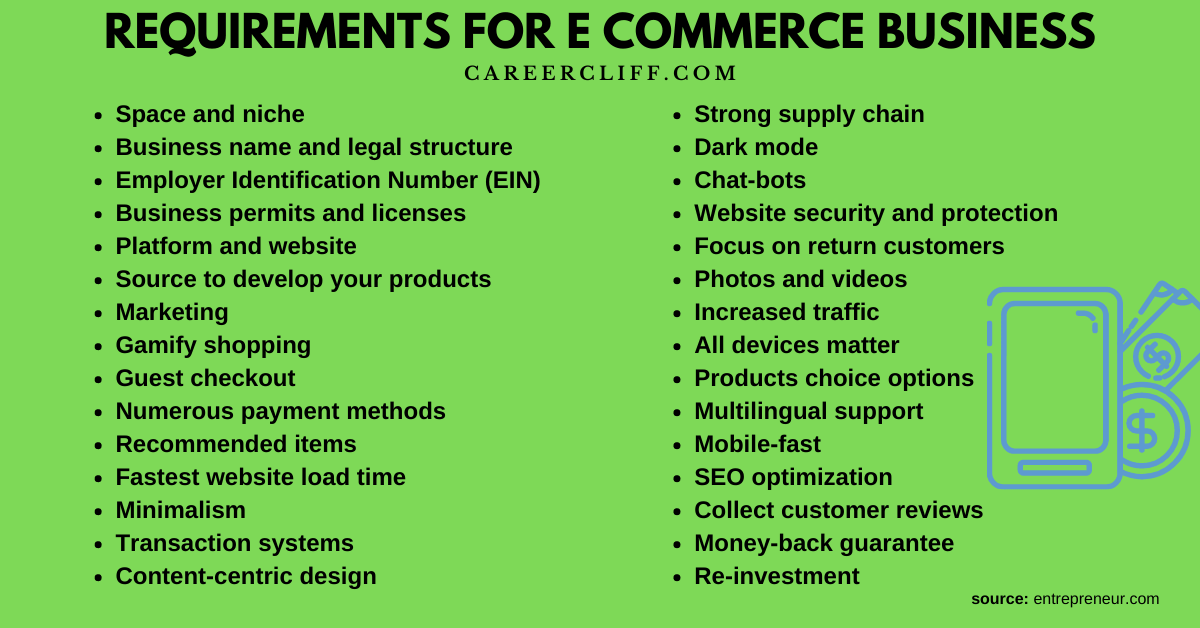 ecommerce website security requirements e commerce business registration e commerce app requirements ecommerce website requirements ecommerce requirements requirements of e commerce requirements for e commerce business ecommerce requirements list e commerce infrastructure hardware and software requirements e business requirements e commerce website requirements functional requirements for ecommerce website e commerce operator gst registration ecommerce website requirements specification examples programming requirements e commerce requirements of web based e commerce requirement gathering for ecommerce website basic requirements of e commerce ppt ecommerce rfp requirements hardware and software for e business e commerce hardware and software ecommerce website development requirements e commerce server requirements basic requirements of e business functional requirements for e commerce website technical requirements for ecommerce website ecommerce site requirements hardware and software requirements of e commerce b2b e commerce requirements e commerce system requirements legal requirements for ecommerce websites msme registration for ecommerce e commerce business requirements