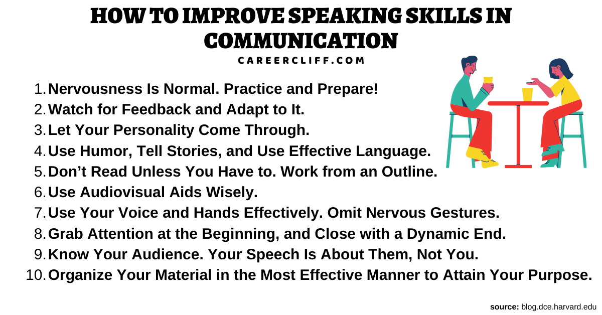 communication skills program harvard communication courses professional development communication skills confidence in public speaking course course in public speaking confidence in presentation skills improving speaking skills in english public speaking in business speaking skills in english skills in public speaking skills in speaking confidence to speak in public public speaking in communication speaking skills in communication speech in public speaking presentation skills in english types of speaking skills in english pdf types of speaking skills in english public speaking in business communication listening and speaking skills in english speaking skills in communication pdf short course in public speaking developing speaking skills in english confidence in public speaking pdf speaking skills in english language confidence in presenting public speaking skills in telugu pdf public speaking skills in telugu types of speaking skills in communication skill in speech talking skills in english speaking skill meaning in hindi testing speaking skills in english pdf public speaking skills in tamil speaking ability in english speaking skills in business communication self confidence in public speaking speaking skills in telugu public speech in communication micro skills in speaking self confidence in oral communication verbal communication in public speaking in public speaking delivery skills in public speaking speaking confidently in meetings gaining confidence in public speaking public speaking in the workplace ability to speak in public example of speech in public speaking speaking skills in english pdf public speaking skills in hindi speaking skills in classroom speaking in business communication speaking skills in tamil communication skills in public speaking public speaking in business world the skill of making powerful and effective speeches in public public speaking in communication skills 3 p's in public speaking communication program communication professional d