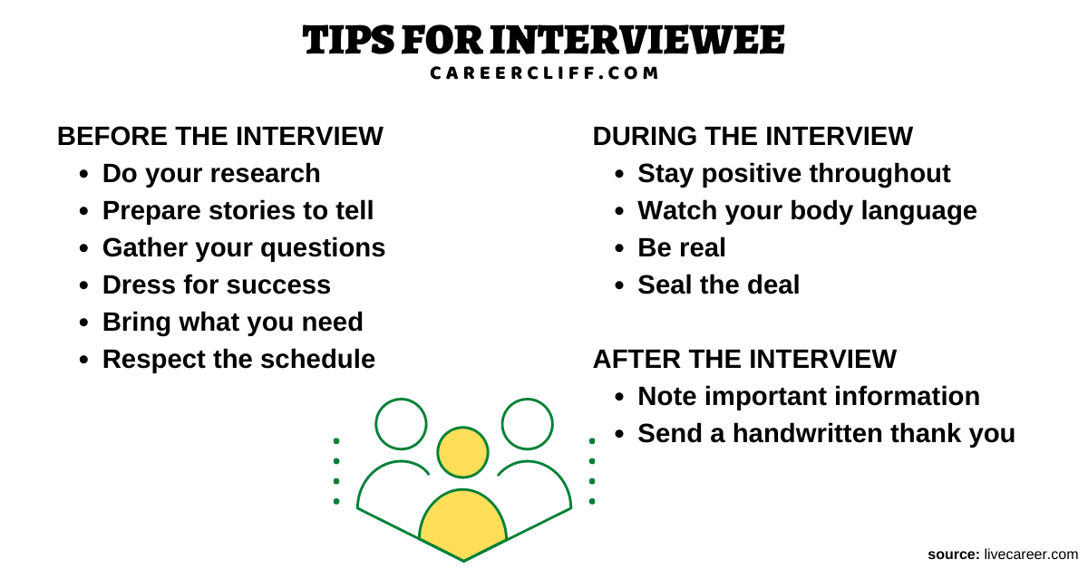 interview tips phone interview tips interview questions for nursing interview questions teaching job interview tips interview skills interview techniques skype interview skype interview tips video interview tips group interview tips preparing for a phone interview interview questions for supervisors zoom interview tips virtual interview tips interview guidance phone in interview tips and trick interview interview tips and questions telephonic interview questions telephone interview tips interview preparation tips panel interview tips best interview tips interview advice second interview tips college interview tips retail job interview questions graduate school interview questions last minute interview tips things to bring to an interview interview tips for students good interview tips final interview tips things to say in an interview to impress interview tips for teens first interview tips reddit interview tips internal interview tips nursing interview tips online interview tips sales interview tips successful interview teaching interview tips top interview tips job interview advice internship interview tips green card interview tips tips for a successful interview senior manager interview questions amazon interview tips things to say during an interview behavioral interview tips best things to say in an interview 2nd interview tips phone interview tips reddit scholarship interview tips professional interview phone interview etiquette getting ready for an interview hirevue tips senior leadership interview questions in person interview tips engineering interview questions and answers tips for interviewing someone interviewing tips for interviewers icu nurse interview questions police interview tips hirevue interview tips interview tips youtube case study interview prep executive interview tips tips for interview questions successful job interview nailing an interview preparing for a second interview common engineering interview questions job interview tips for teens