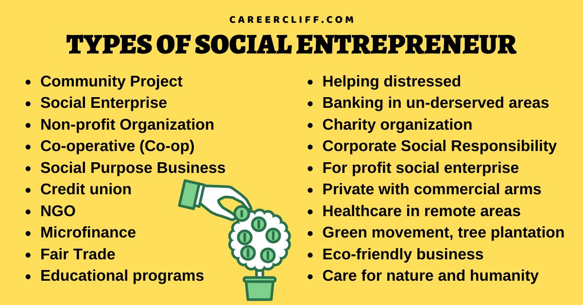 types of social entrepreneur