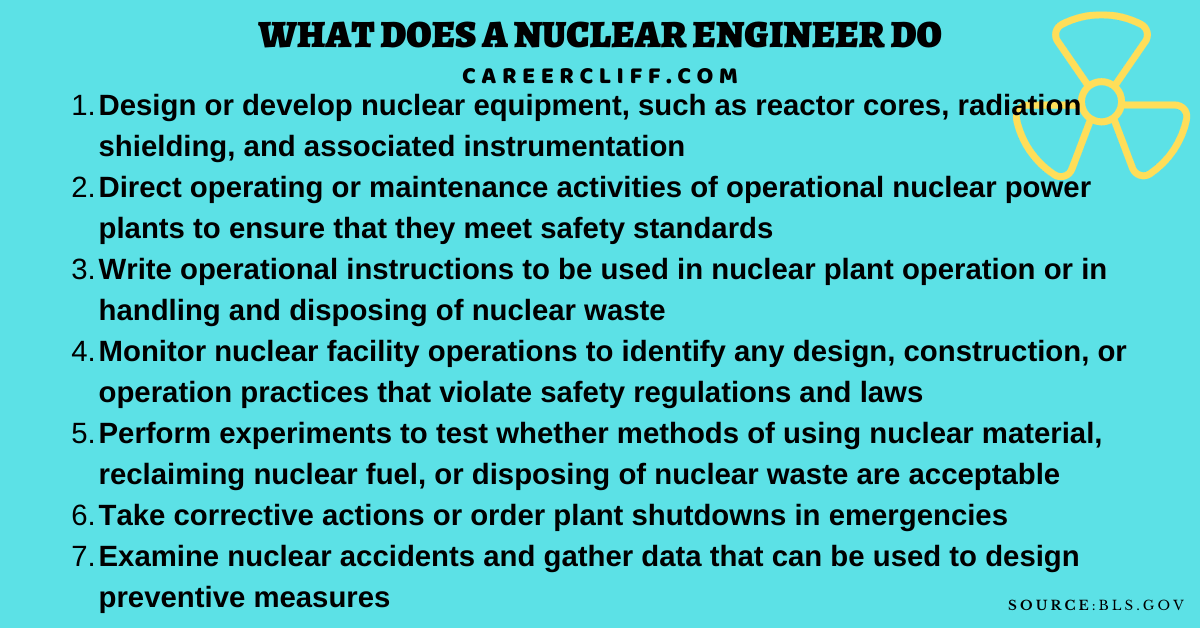 what nuclear engineers do what does a nuclear engineer do what can you do with a nuclear engineering degree nuclear engineering what do they do what can i do with a nuclear engineering degree what do nuclear engineer do