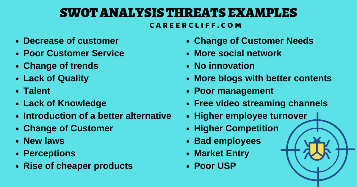 examples of threats swot threats examples swot analysis threats examples external threats examples opportunities and threats examples personal threats examples personal opportunities and threats examples examples of opportunities and threats of a student example of threats of a person threats in business examples threats examples for students swot analysis strategic planning examples threat analysis example examples of opportunities and threats in personal life examples of opportunities and threats in business competitor swot analysis example strengths weaknesses opportunities and threats examples external opportunities and threats examples strength weakness opportunities and threats examples marketing threats examples do a swot analysis examples of threats in personal swot analysis company threats examples threats examples in swot swot threats examples personal examples of threats in a business swot analysis opportunities and threats examples threats of a business examples threats of a person examples organizational threats examples sample of threats in swot analysis sample of threats opportunities and threats examples for students threats examples personal swot swot strengths weaknesses opportunities threats examples examples of threats swot strengths weaknesses threats opportunities examples threats for swot examples macro environment opportunities and threats examples examples of swot analysis threats