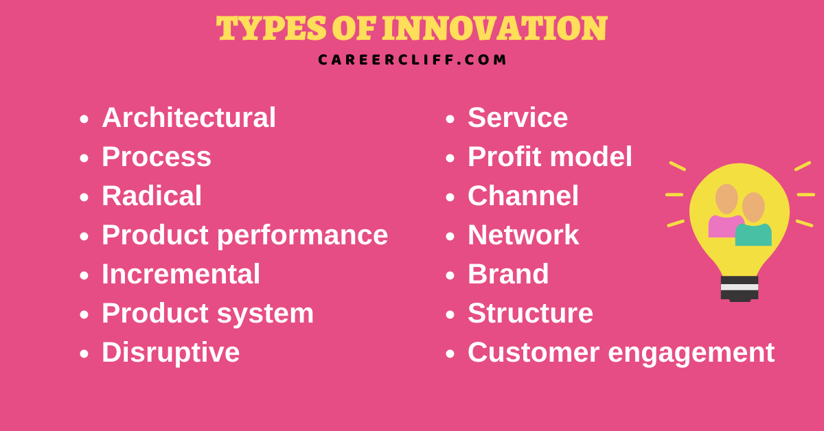 types of innovation strategy incremental innovations types of innovation in business types of innovation ten types of innovation incremental innovation examples different types of innovation types of innovation in entrepreneurship 5 types of innovation 4 types of innovation types of innovation pdf forms of innovation doblin 10 types of innovation types of product innovation radical and incremental innovation three types of innovation four types of innovation 3 types of innovation doblin ten types of innovation categories of innovation types of innovation ppt doblin innovation types of technological innovation types of innovation with examples types of innovation models types of service innovation types of open innovation kinds of innovation incremental innovation meaning two types of innovation 4 types of innovation in business 3 types of innovation strategies types of financial innovation types of business model innovation radical incremental innovation the ten types of innovation types of innovation in entrepreneurship pdf types of organizational innovation 6 types of innovation doblin model innovation and its types define incremental innovation incremental innovation and radical innovation types of disruptive innovation different forms of innovation apple incremental innovation types and sources of innovation types of innovation management innovation ppt with examples 9 types of innovation 5 types of financial innovation 2 types of innovation different kinds of innovation types of disruptive technology five types of innovation 10 types of innovation deloitte various types of innovation ten types of innovation framework 5 types of innovation in business and economics types of innovation examples disruptive and incremental innovation doblin framework types of strategic innovation types of process innovation types of innovation and examples different types of innovations with examples types of innovation business types of innovation process different types of innova