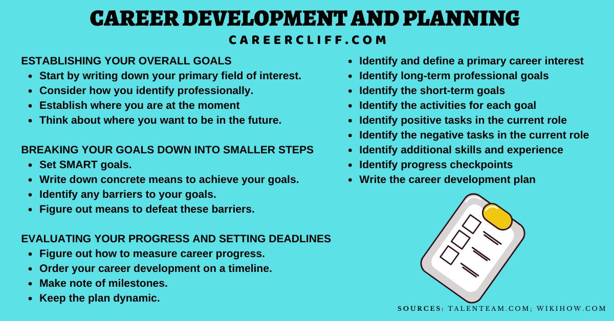 Steps to write a career plan poster homework ideas