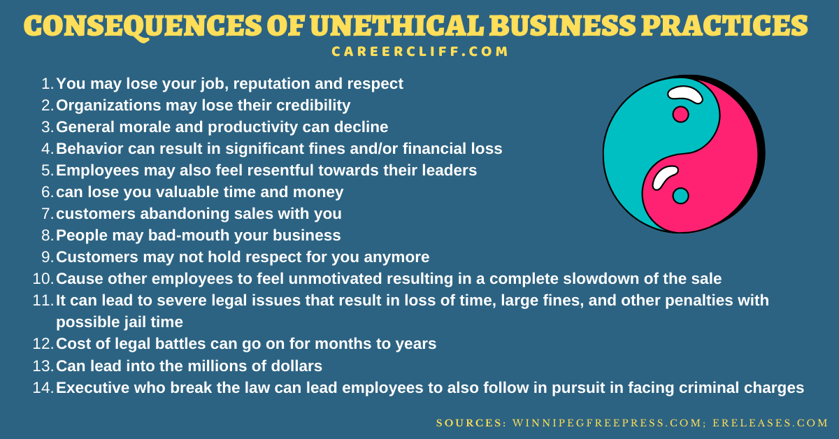 consequences of unethical business practices effects of unethical behavior in organizations effects of unethical behaviour consequences of unethical behavior in business effects of unethical behavior on stakeholders effects of unethical business practices effects of unethical behavior effects of unethical behavior in the workplace impact of unethical behavior in business consequences of unethical practices in business consequences of unethical business practices pdf consequences for businesses that conduct themselves unethically advantages of unethical business practices examples of unethical business practices consequences of unethical marketing effects of unethical behavior on shareholders unethical business practices 2019 consequences of unethical leadership poor business ethics examples why do some businesses behave unethically unethical legal practices ways to prevent unethical business practices who is prone to be unethical in a business ethical characteristics of professionalism bad ethics in the workplace unethical communication can lead to how might ethics and the law conflict unethical leadership benefits of acting unethically in business ethical impact theory disadvantages of not having ethics unethical practices by companies consequences of illegal business practices lack of ethics in society bad business ethics examples impact of ethics on business effects of ethical business practices how unethical behavior affects employees consequences-of-unethical-business-practices unethical business practices case study unethical business practices essay unethical business practices examples unethical business practices in malaysia toyota unethical business practices unethical business practices in south africa consequences of unethical behavior pdf poor ethics in the workplace legal behavior can a good business be an unethical business unethical business scandals unethical companies 2020 coca-cola unethical practices wells fargo unethical unethical behavior in bu
