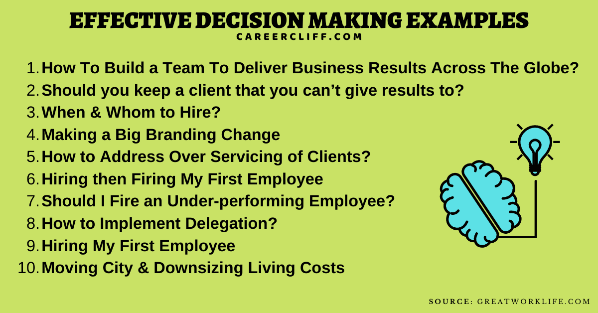effective decision making examples effective decision making examples scenarios making effective decisions competency example answers making effective decisions example answers examples of making effective decisions at work making effective decisions competency example effective decisions examples an example of making effective decisions examples of making effective decisions competency answers examples of decision making scenarios in the workplace decision making examples in daily life examples of decision making in management decision making questions and answers pdf how to improve decision making skills in the workplace decision making skills examples decision making competency examples decision making examples for students examples of decision-making scenarios behavioral decision making questions decision making assessment questionnaire leadership decision-making questions if you are to assess whatever decision interview questions to gauge independence decision making examples in business decision making skills pdf understanding decision making example of decision making process resume words for decision making why should managers make sound decisions personal decision making definition effective decision making definition effective decision-making book importance of decision making effective definition decision making competency levels communicating effectively example example of quick decision under pressure decision maker job description creative decision making examples do you work well under pressure what is your main goal in your career why do we need to decide decision making competency best business decisions of 2019 decision making business insightful decisions meaning decision example sentence types of business decisions diagnostic and analytical skills managerial skills decision making what is decision making process effective decision making a framework decision making skills for students justified decision making framework for making big decisions decision making framework ppt factors that influence decision making decision-making strategies decision making types decision making techniques decision making model examples of effective decision making for job application making effective decisions competency examples examples of effective decision making in the workplace what are examples of effective techniques for team decision making examples of effective decision making skills examples of effective decision making at work