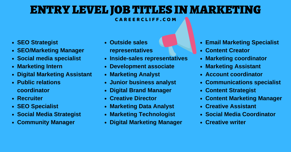 entry level job titles in marketing entry level marketing titles entry level marketing position titles
