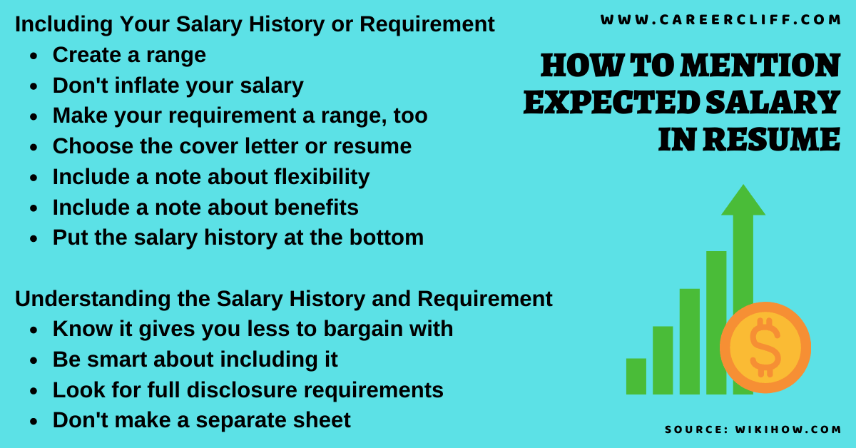 Expected Salary In Resume What Is Your Salary Expectation Sample Answer Career Cliff