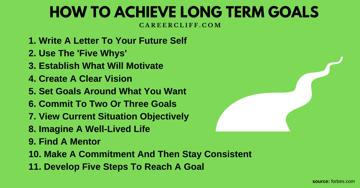 what are your long term goals long term goals examples short term and long term goals examples what is the best way to work on long term goals class 10 importance of long term goals how to achieve short term goals long term goals examples for work long term goals of a school how to achieve long term goals how to set long term goals and achieve them what is the long term aim of any business and how is it achieved how to accomplish long term goals short-term goal definition long-term goals interview medium-term goal long-term goal synonym action plan definition what steps do i need to take to reach my goal how to achieve short-term goals long-term goals of a school long-term goal in research short term goals for happiness long-term goals ideas why do your goals need to be smart goals? explain why having goals are important step-by-step goals process-driven goals how to achieve long-term financial goals why set long-term goals setting goals in college will long term goal setting worksheet how to set short-term goals long term goal setting definition long-term goal planner app short-term goals are steps that help you: how to stay motivated for long term goals short-term goals are steps that help you to short term and long term goals essay short and long-term goals examples career goal setting worksheet how long is a medium-term goal long-term career aspirations short-term and long-term goals mba interview short-term goals for students medium-term goals long-term goals examples for business intermediate goals what are your long-term goals examples of 3 year goals process driven goals definition long-term strategic plan example long-range planning example long term goals essay long-term goals for networking long-term goals examples for mba students what are your long-term career goals and how do you plan to achieve them how to achieve long term financial goals what are your long-term goals how do you plan to achieve them what are your long term career goals and how do you