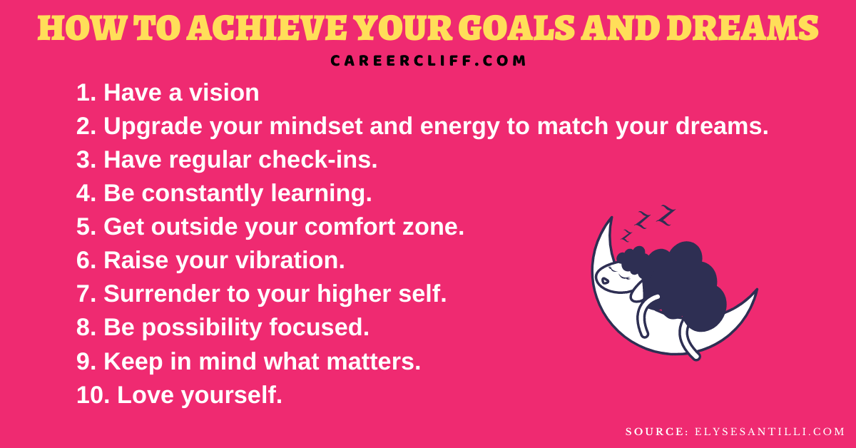 how to achieve your goals and dreams how to achieve your dreams how to achieve your dreams in life how to achieve your dreams pdf how to accomplish your dreams how to reach your dream how can you achieve your dreams how to reach your goals and dreams what is your dream and how can you achieve it how will you achieve your dreams how to achieve your dreams ppt how to write down your dreams and goals how to achieve your dream body how do you achieve your dreams how to achieve anything in just one year how to attain your dreams steps on how to achieve your dreams how to achieve your goals and dreams essay how to achieve your goals and dreams as a student 5 ways to achieve your goals how to achieve a goal successfully steps to achieve goals in life how to achieve your dreams pdf 10 ways to achieve your goals how to achieve your dreams speech how to achieve your dreams speech articles about achieving your dreams the secret to achieving your dreams not everyone can achieve their dreams dreams of being successful how to achieve your goals and dreams essay achieve my dream synonym what advice can you tell yourself now what if i don t achieve my dream how do you set your goals in life essay 10 keys to success in life why personal development is important what are your goals in life smart goals do you agree in locke's goal setting theory will i achieve my dreams quiz achieve your dreams synonyms what if i don't achieve my dream i believe i can realize my dream because achieve your dreams quotes creative ways to achieve goals long-term goal to achieve your dream dream goals examples dream goal plan action reality achieving dreams essay first step to dream way how to achieve your vision the success formula how to achieve a goal successfully the 3 step success formula i'm going to achieve my dreams achieve a dream synonym steps to achieve goals in life make your dreams come true quotes how to make dreams come true from god how to make your dreams come true fast how to achieve you