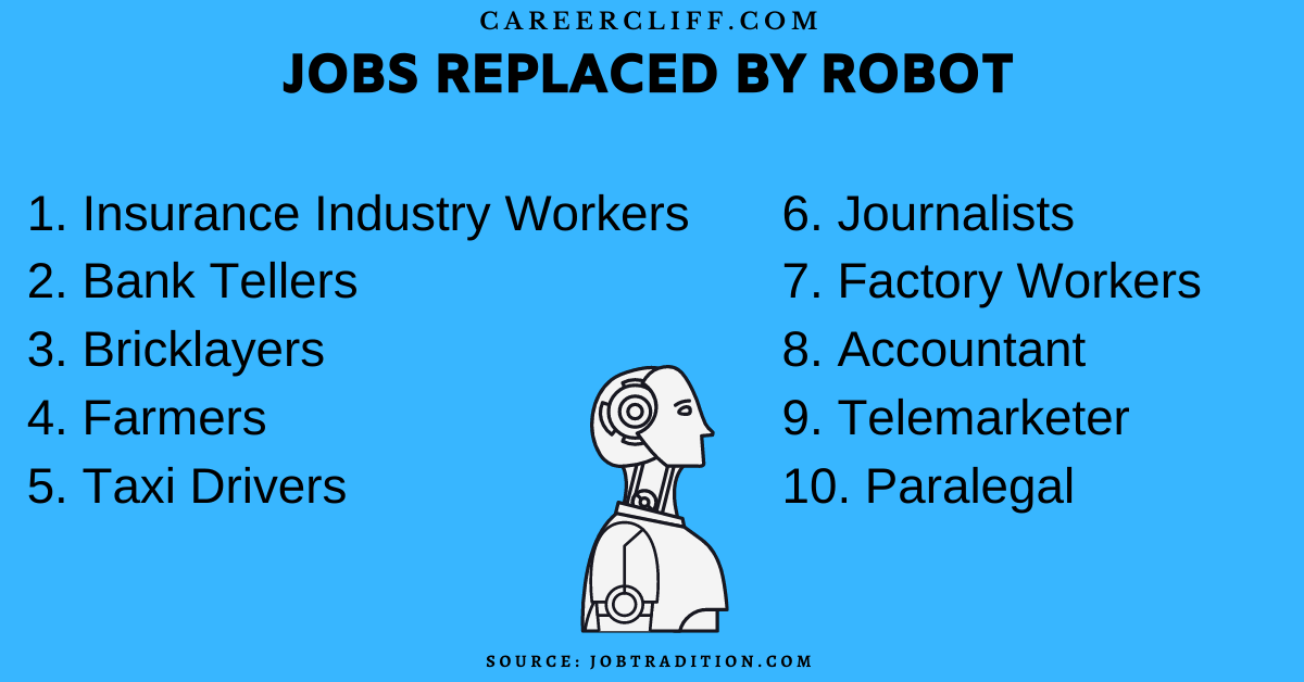 robots replacing humans job replaced by robot robots replacing humans in the workplace technology replacing humans robots are replacing humans robots taking over humans human replaced by robots technology replacing humans in the workplace robots replacing people robots substitute humans job taken by robots robot human jobs
