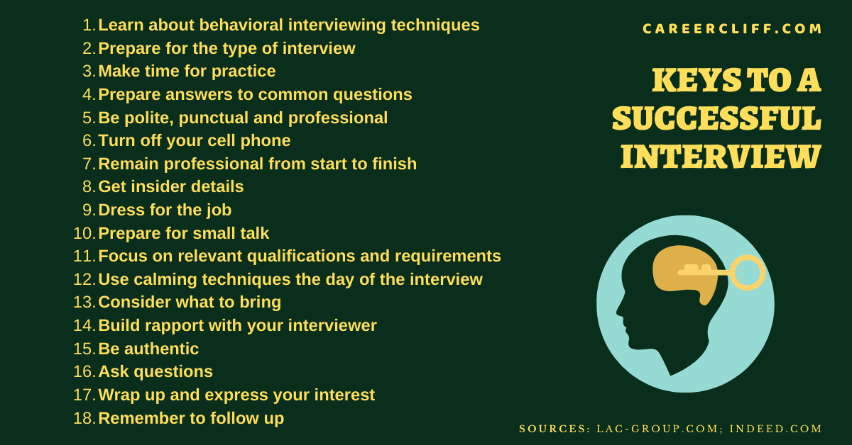 successful interview techniques which is key to a successful interview brainly keys to conducting a good interview successful interviewing keys to a successful interview keys to a successful job interview the first seconds are the key to a successful interview condition of successful interview analyze five things to be adhered to for a researcher to have a successful interview interview questions key success to job interview keys to conducting a good interview key to a successful phone interview successful interview techniques interview questions list 8 important etiquette of interviews requisites of interview needs of interview credentials to go with for an interview what interests you in working here? what are your qualifications examples ask a specific question what is your qualification i meet all the requirements for this position how do you know you are successful in a job successful interview signs how to be successful in a job success in interview dua how to have a successful phone interview how is grooming important for an interview keys to a successful job interview keys to a successful phone interview keys to a successful skype interview