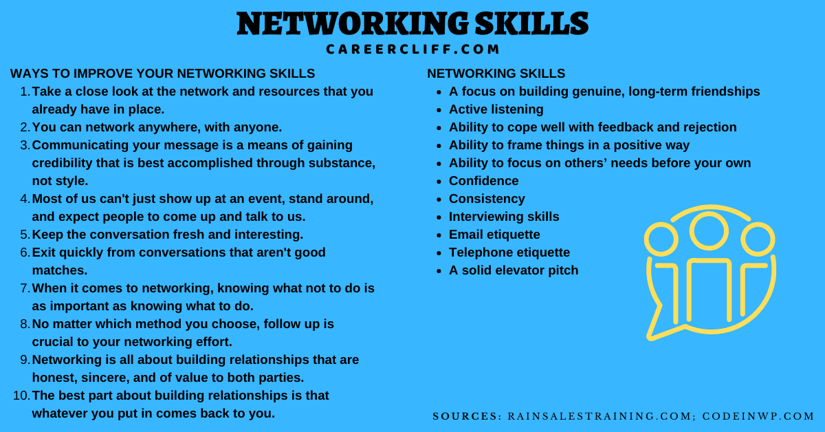 business networking skills networking skills for resume communication and networking skills networking skills pdf top 10 networking skills networking skills training networking skills course importance of networking skills computer networking skills networking skills pdf importance of networking skills networking skills training networking skills ppt networking skills 2021 networking skills networking skills training computer networking skills networking skills meaning networking skills examples networking skills pdf importance of networking skills it networking skills networking ability social networking skills types of networking skills improve networking skills communication and networking skills good networking skills effective networking skills networking skills list strong networking skills steps to improve networking skills networking skills ppt strong networking skills examples develop networking skills build networking skills effective networking strategies and skills business networking skills professional networking skills it and networking skills business networking skills pdf social media improve communication skills needed for networking effective communication through social media effective business networking networking is a learned skill networking and relationship building skills leadership and networking skills networking communication skills networking skills training activities skills required for networking ways to improve networking skills networking skills course technical skills in networking social media effective communication improve your networking skills networking and influencing skills networking key skills teamwork and networking networking skills essay what are networking skills brainly how to increase networking for business networking ability definition apparent sincerity computer networking skills examples financial management skills meaning how to improve networking skills pdf map and assess a network how to develop your network