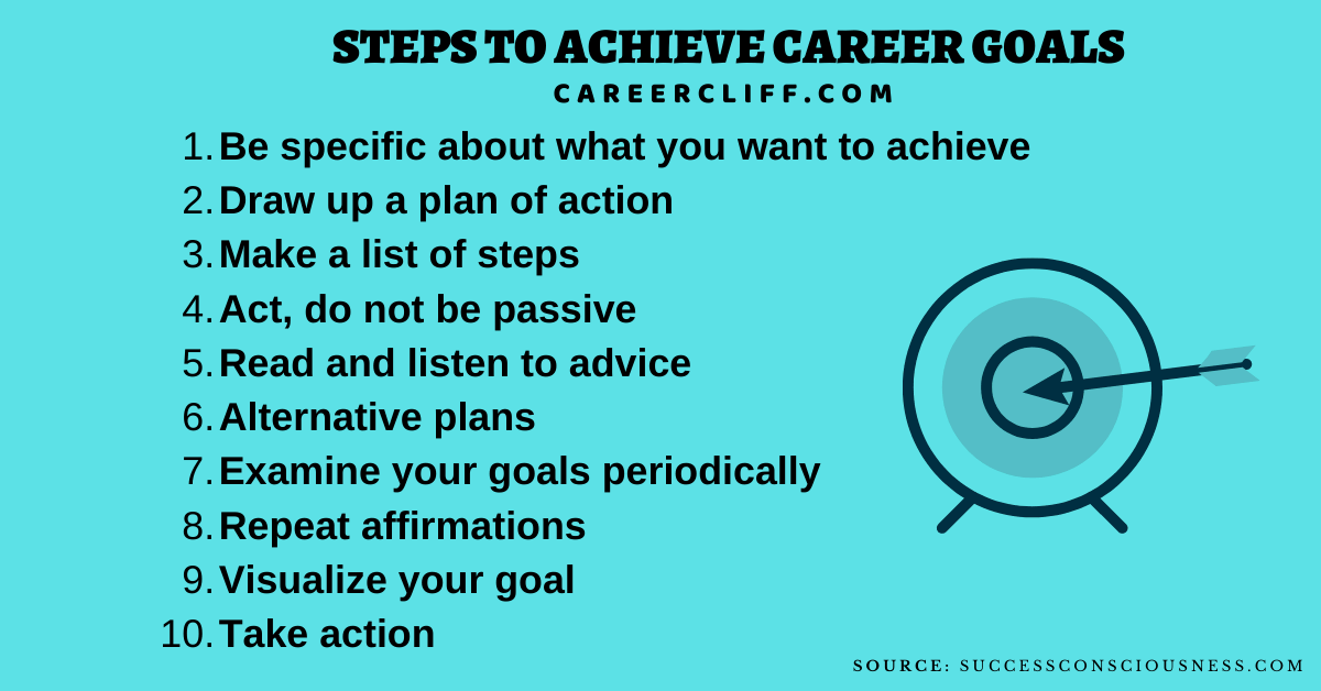 steps to achieve career goals action steps to achieve career goals steps to reach your career goals how do you plan to achieve your career goals interview answer how to achieve career goals examples how to achieve career goals essay steps to achieve goals how will you achieve your most preferred career describe the steps taken to achieve career objectives chapter 64 what are your career goals examples opportunities to achieve your objectives top 3 most preferred careers steps to achieve goals how to achieve career goals essay how would i achieve my career goals tips for setting professional goals professional goals steps threats in achieving goals relationship what is that you want to achieve define financial goals job hunting exercises skills necessary for achieving aspirations opportunities to achieve your objectives determining career goals vision and goal setting workshop resources to achieve goals setting career goals examples career goal setting worksheet what is a career setting career planning methods career goals statement examples what does an accountant do skills to achieve career goals three action steps to achieve career goals tell me about your career goals and what steps you are taking to achieve them action steps to achieve career goals steps to achieve your career goals steps to achieve my career goals steps to take to achieve career goals