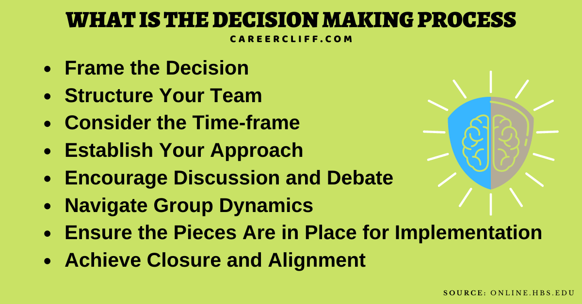 what is the decision making process what is ethical decision making what is decision making in management what is rational decision making what is strategic decision making what is managerial decision making what is consensus decision making what are the steps in the decision making process what is a decision making model what influences ethical decision making what is decision making in business what are the six steps of the decision making process what is individual decision making what steps do you follow to study a problem before making a decision what is your decision making process what is good decision making what are the 6 steps in the decision making process what is decision making process in management what are the six steps in the decision making process what is the first step in decision making process what is creative decision making what is participatory decision making what are the steps involved in decision making what is participative decision making what are the 6 steps of decision making what is extensive decision making what is ethical decision making in business what is decision making in an organization what are the 6 steps of the decision making process what is an ethical decision making model what is a consensus decision what is decision making in managerial economics what is non rational decision making what is decision process what are the different phases of decision making process what is the last step in the decision making process what is systematic decision making describe what influences ethical decision making what is the concept of decision making what is the first step in making a decision what are the steps to the decision making process what is decision making and its process what can prevent effective decision making what is strategic decision making process what are ethical decision making models what is decision making explain the process of decision making what is decision making in organization what is team decision making w
