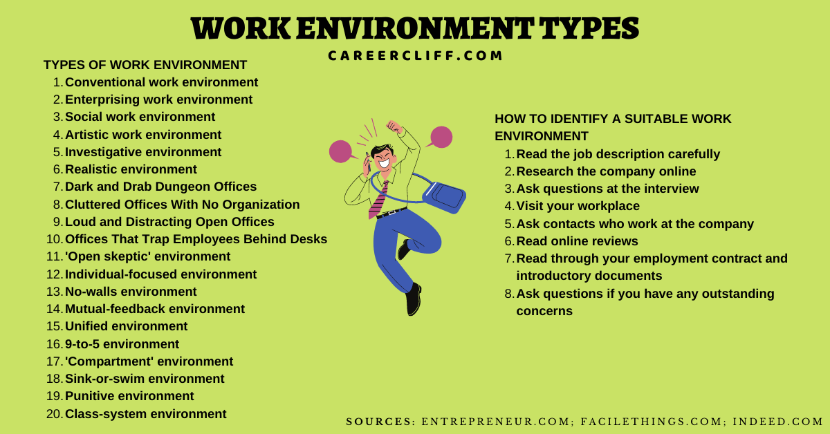 work environment types describe what type of environment you work best in types of work environments wiki in what kind of work environment are you most comfortable type of environment to work in kinds of work environment different types of work environment work environment examples good work environment types of work environments wiki working environment or work environment what type of work environment do you prefer dream work environment types of negative work environments work environment types of negative work environments work environment pdf work environment definition by authors examples of workplaces worst work environments type of work examples workplace environment factors importance of work environment list of workplaces types of work environments wiki do you thrive in a team work environment what's your management style what will you do if you don t get this job work environment factors working environment or work environment type j work environment industrial environment six career categories and examples conventional work environment the enterprising work environment the realistic environment six personality types test how did you get into this work how did you get into this line of work describe your ideal work environment sample enterprising work environment best work environment companies social work environment finding the right work environment areas of work how to work in any environment example of work type office environment what are you interested in professionally? bad work environment types 6 job personality and work environment types the six person and work environment types defined by holland are the hostile work environment comprises three types of harassment types of hostile work environment types of work environment pdf 3 types of hostile work environment types of work environment do you prefer different types of networks that workers might encounter in the work environment different work environment types working environment types what