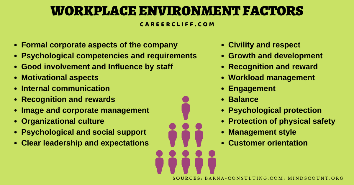 environmental factors that affect work factors of workplace environment that affect employees performance physical work environment factors factors that affect work performance workplace factors what are the three factors that influence the workplace health and wellness of employees organizational factors that contribute to difficult situations in the workplace determinants of ideal work environment workplace environment factors work environment factors physical work environment definition physical work environment pdf factors of workplace environment that affect employees performance things that affect a workplace two advantages of telecommuting the two variables affecting power are inhibiting factors: (self) hindering factors for an employee factors affecting employee well-being constraining factors of my job/workplace physical work environment factors inhibiting factors (environmental) how are wages for union jobs set what are the two factors essential for work impacts on productivity work surrounding internal factors affecting productivity condition suitable for office environment factors that affect work performance factors affecting productivity pdf improving productivity influence productivity factors affecting employee performance thesis factors affecting productivity slideshare how can health affect work factors influencing health and safety negative work environment effects importance of employee health work environment definition pdf workplace environment articles factors affecting job performance independent variables employee performance environmental factors affecting productivity factors of international work environment workplace environment factors pdf influences of workplace environment factors on employees' training transfer importance of workplace environment factors factors of workplace environment that affect employees performance factors affecting a team within workplace and learning environment explain whether the workplace environment and we
