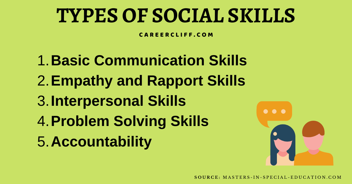 types of social skills different types of social skills inattentive adhd and social skills inattentive adhd social skills