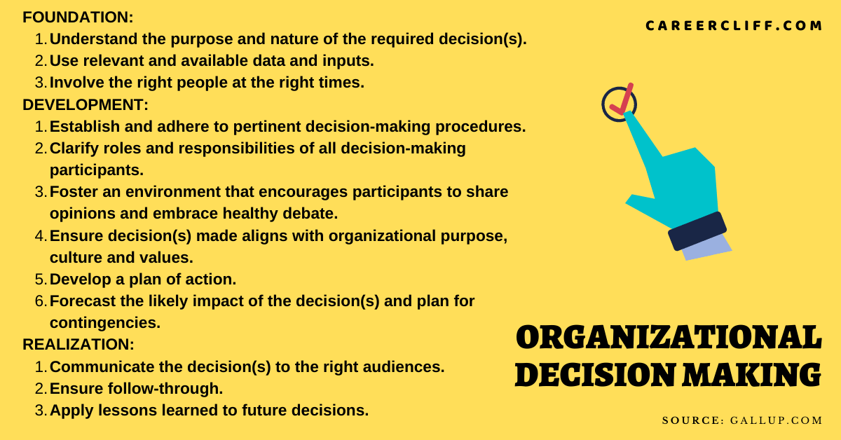 organizational decision making examples organizational decision example organizational decision making model decision making process organizational decision making framework importance of decision making in an organization organizational decision making organisational decision making decision making in organizational behavior organizational decision making process organizational buying example organisational decision making process organizational decisions organizational decision making model organisational decision decision making in organizational behaviour decision making in organization and management decision making in organization ppt decision making process in organizational behavior organizational leadership and decision making organizational decision making theory the oxford handbook of organizational decision making organizational decision example organizational decision making examples mis and decision making concept organizing in decision-making business system decision making what is involved in writing a strategic plan? stinson wellness model general propositions for decision-making decision making models ppt decision-making theories and models pdf optimal model of decision making decision-making models scholarly articles example of decision making in company decision-making authority synonym who are the decision makers in a company decision-making is faster in organisational decisions are made by mcq impact of decision making in organisation deloitte decision-making what are the decision-making style organizational process decision-making nature of management principles describe how to make decisions in a crisis organizational decision making process organizational decision making framework organizational decision making models organizational decision making pdf organizational decision making examples organizational decision making ppt organizational decision making definition organizational decision-making structures in the age of artificial intellig
