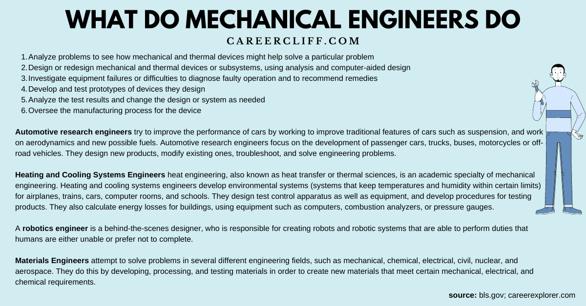 what do mechanical engineers do what does a mechanical engineer do what subjects are needed to become a mechanical engineer what mechanical engineers do what can you do with a mechanical engineering degree what can i do with a mechanical engineering degree what do mechanical engineers make mechanical engineering what do they do what can mechanical engineers do what degree do you need to be a mechanical engineer what to do with a mechanical engineering degree what do you do in mechanical engineering what do mechanical engineers do on a daily basis what does a mechanical engineer do on a daily basis what do mechanical engineers need to know what do mechanical engineers build what does mechanical engineering involve what do you need to become a mechanical engineer what do you need to be a mechanical engineer what does mechanical engineering deal with what do you learn in mechanical engineering what do mechanical engineers actually do what do mechanical engineers study what does a mechanical design engineer do what kind of jobs do mechanical engineers do what does it take to be a mechanical engineer what do you mean by mechanical engineering what tools do mechanical engineers use what can you do with mechanical engineering what do we study in mechanical engineering what do mechanical engineers work on what do you study in mechanical engineering what do mechanical engineers design what does mechanical what education do you need to be a mechanical engineer what does it take to become a mechanical engineer what kind of work do mechanical engineers do what does a mechanical engineer do daily what subjects do you need for mechanical engineering what problems do mechanical engineers solve what should a mechanical engineer know what subjects do you need to take to become a mechanical engineer what degree does a mechanical engineer need what does a mechanical designer do what software do mechanical engineers use what subjects do you need to become a mechanical engineer what doe