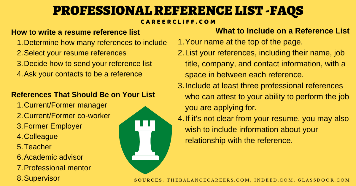 professional reference list template professional references template professional references sample professional references format professional reference list professional reference page professional reference list template professional reference sheet professional references on resume list of references for job professional reference list example professional reference page example please list three professional references sample professional reference list professional reference page template list three professional references employment reference list professional reference list format professional reference sheet template professional reference list template word professional references in resume list of references format can a professional reference be a family member resume references example professional reference list template professional references template professional references sample professional references format list of references format can a professional reference be a family member how to email references after interview resume references example references on resume reference page for resume how to list a friend as a reference how many references on a resume professional reference list template professional reference list template word professional reference list format professional reference list sample professional reference list template free professional reference list for resume professional reference list relationship how to make a professional reference list sample professional reference list template how to write a professional reference list sample professional reference list examples of professional reference list free professional reference list template word how to write a professional reference list sample best professional reference list professional job reference list