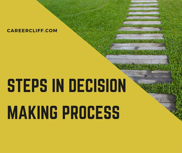 5 Steps in Decision Making Process