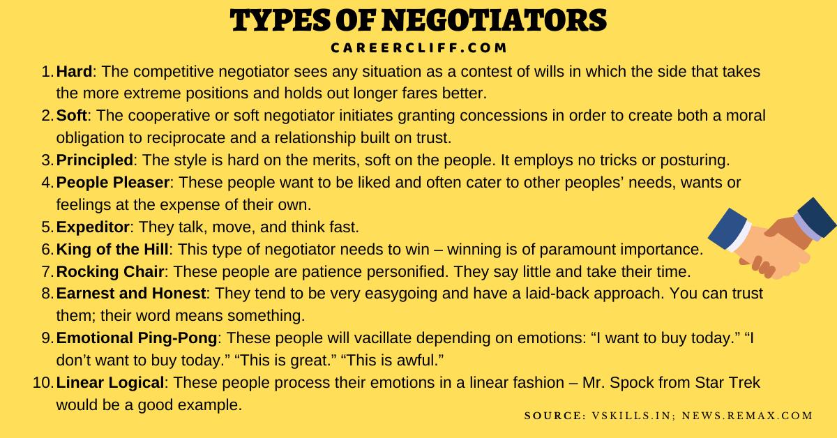 types of negotiators distributive bargaining strategies types of negotiation strategies types of negotiation pdf types of negotiation ppt different types of negotiation types of negotiation techniques two types of negotiation integrative bargaining strategies types of negotiation in project management types of negotiator kinds of negotiation type of negotiator types of bargaining strategies 3 types of negotiation negotiation and its types 2 types of negotiation types of negotiation in procurement 7 types of frames in negotiation different types of negotiation strategies types of frames in negotiation 4 types of negotiation types of business negotiation three types of negotiation types of third party negotiation